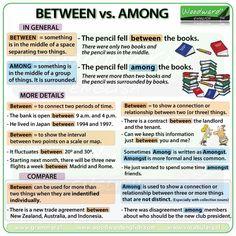 between versus among