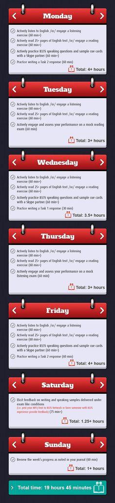 IELTS_schedule