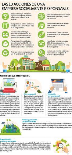 10 acciones de una empresa socialmente responsable distintivo esr cemefi infografia