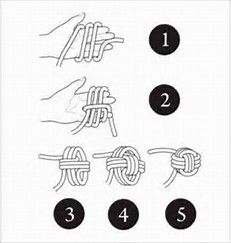 Image result for Monkey Fist Directions