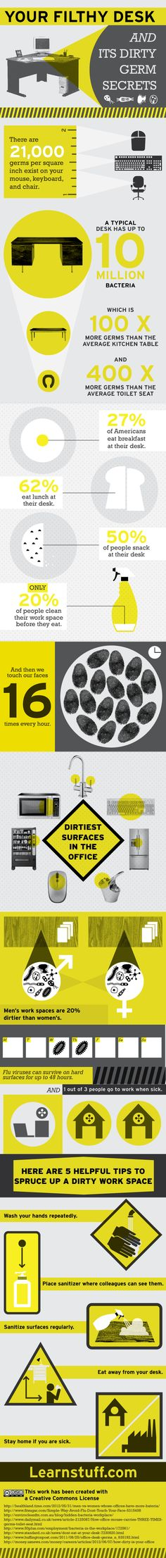 Fresh on IGM > #Office #Hygiene Facts: You will be amazed by the magnitude of germ armies lurking for a hole in your immune system. 5 basic hygiene rules are suggested to help you stay intact.  > http://infographicsmania.com/office-hygiene-facts/