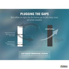 Gap: In 2012 #Africa lost $69bn to illicit flows, more than financing gap for both energy access & climate adaptation via @africaprogress