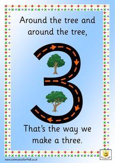 Rhymes for forming numbers Teaching Numbers, Numbers Preschool, Preschool Songs, Writing Numbers, Preschool Learning Activities, Math Numbers, Preschool Classroom, Teaching Math, Preschool Worksheets