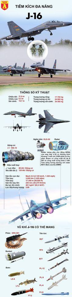 [Infographic] Vì sao phi công Trung Quốc ngần ngại lái chiến đấu cơ J-16?
