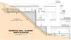 steep sloping sites pile homes - Google Search