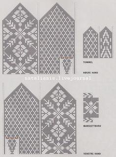 View album on Yandex. Crochet Mittens Free Pattern, Fair Isle Knitting Patterns, Knit Mittens, Knitting Charts, Knitted Gloves, Knitting Stitches, Baby Hats Knitting, Hand Knitting, Mosaic Patterns