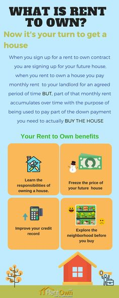 How Does Buying Rent To Own Homes Work In Real Estate  Real