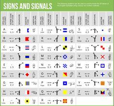 how to make your own code semaphore Alphabet Code, Alphabet Symbols, Asl Letters, Nato Phonetic Alphabet, American Alphabet, Spanish Alphabet, Morse Code, Thing 1, Sign Language