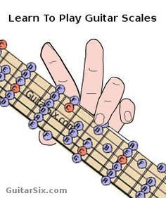 how to play guitar scales