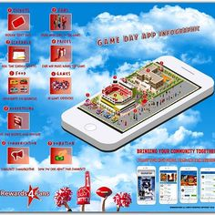 Game Day App Infographic ☄ | Rewards 4 fans brings your community together. '  We bring excitement back to game day! 🔥 We deliver local customers from communities YOU choose! 💥 #infographic #fans #business #gameday #rewards4fans