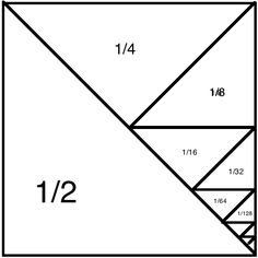 Class Opener – Day 29 – Geometric Series