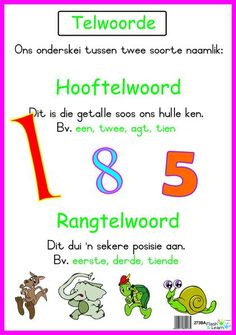 Telwoorde Afrikaans Language, Afrikaans Quotes, Abc For Kids, School Posters, School Projects, Phonics, Preschool Activities, Kids Learning, Teaching Resources