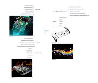 mind mapping can be free fast simple web based mind mapping tool - Web Based Mind Mapping Free