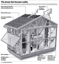 http://borge009.hubpages.com/hub/Sustainable-Eco-Houses-Plans
