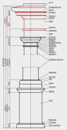 Антаблемент в составе тосканского ордена Architecture Names, Architecture Concept Drawings, Ancient Greek Architecture, Classic Architecture, Architecture Details, Classic House Exterior, Classic House Design, Cornice Design, Pillar Design