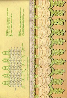 Обвяжем край красиво 7. Восхитительная мега коллекция.. Обсуждение на LiveInternet - Российский Сервис Онлайн-Дневников Crochet Border Patterns, Crochet Boarders, Crochet Lace Edging, Crochet Chart, Crochet Designs, Stitch Patterns, Knit Crochet, Irish Lace, Vintage Crochet