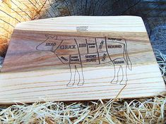 Lopárik hovädzinka | smezdreva.sk Cutting Boards, Bamboo Cutting Board, Beef, Meat, Wooden Cutting Boards, Cutting Board, Steak, Chopping Boards