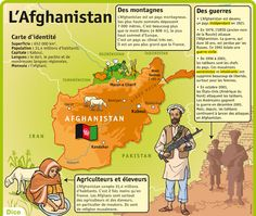 Fiche exposés : L'Afghanistan
