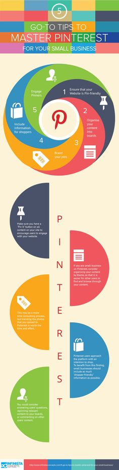 Inforgraphic about using Pinterest for Business via @angela4design
