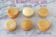 Guide to baking the perfect cupcake.  The secret is to add 1 or 2 egg yolks to the recipe.
