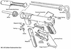 m3 grease gun - Google Search Loading that magazine is a pain! Excellent loader available for the Uzi Get your Magazine speedloader today! http://www.amazon.com/shops/raeind