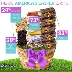 Awesome / Easter