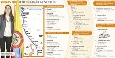 Conozca los seis proyectos estratégicos para impulsar el sector mineroenergético