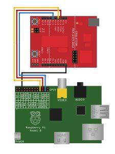raspberry pi + msp430 + spi