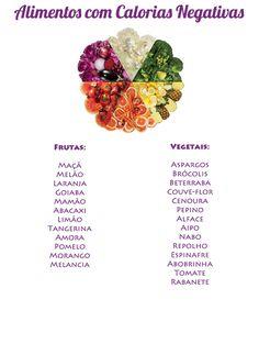 Dicas de Saúde: Calorias Negativas