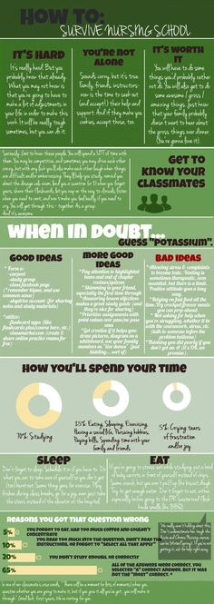 """Sounds about accurate for EMT  Paramedic School too.... (except for the """"when in doubt... guess potassium"""") How to Survive Nursing School    @Piktochart Infographic"""