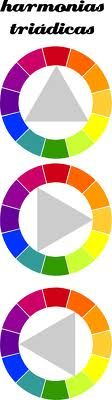 ambiente com cores triádicas - Pesquisa Google