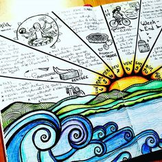 Cette mise en page ensoleillée m'a permis de noter mes tâches tout en laissant de la place aux doodles quotidiens. Quel plaisir d'écrire et dessiner dans un tableau ! #bulletjournalfrançais #bulletjournalfr #bulletjournaljunkies #bulletjournaling #bulletjournalers #bulletjournal #bujofr #bujolove #bujolover #bujoinspiration #bujoinspire #bujobeauty #bujobeauties #bujojunkies #bujo #planninginspiration4u #planner #showmeyourplanner #showmeyourbujo #showmeyourbulletjournal