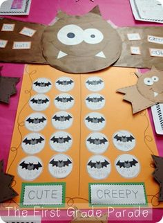 """Bat Graph: """"Cute or Creepy?"""" (from The First Grade Parade)"""