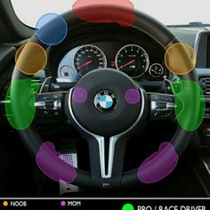 Where do you hold your steering wheel?