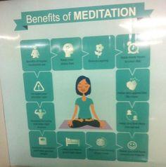 Benefits of Meditaton