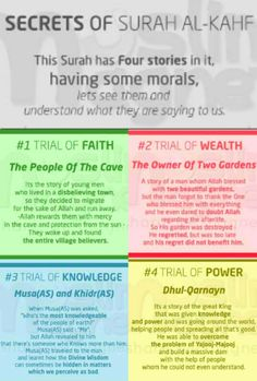 Al kahfi stories. The wisdom in the Quran