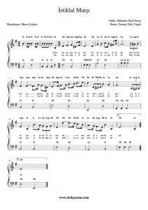 Istiklal Marsi Kolay Piyano Notasi Pi Yano Notalara Dokulmus Muzik Flut