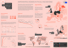 International Women's Day 2017 – Empowering women in the EU and beyond Infant Mortality, Public Administration, Decision Making, Women Empowerment, Leadership, Politics, Day, Blue, Making Decisions