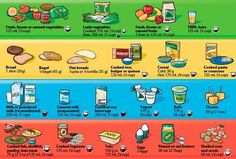 MPP Miller voices concerns over proposed food guide changes