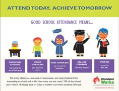 While we enjoy the day off from school and work this Labor Day, we recognize the impact of attending school every day on student success. September is Attendance Awareness Month and the organizatio… Attendance Display, Attendance Incentives, Attendance Board, School Attendance, School Counseling, Attendance Ideas, Attendance Policy, Incentive Ideas, Counselor Office