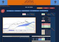 - صفحتنا على الفيس بوك Arabeya Online brokerage - عربية اون لايــن للوساطة فى الاوراق المالية - صفحتنا على الفيس بوك http://ift.tt/2dVncOP - المصدر http://ift.tt/2lRxeUH