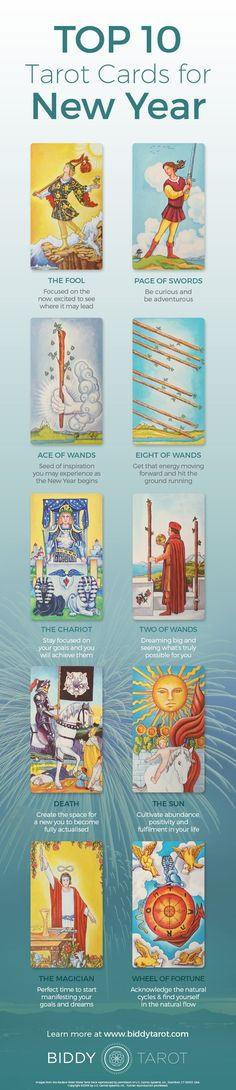 Happy #new year! Whether it's #manifesting your biggest #dreams and #goals, or living your most #authentic life, you'll want to look out for these top 10 #Tarot cards in your next reading. Start the #newyear in a BIG way! Download your free copy of my Top 10 Tarot Cards for love, finances, career, life purpose and so much more at www.biddytarot.co... It's my gift to you!