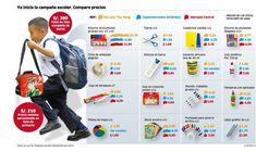 infografia - uniformes y utiles escolares