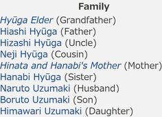 hinata family
