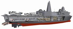 From Wikiwand: The interior configuration of the United States Navy's San Antonio-class amphibious transport dock shows features common to most LPDs