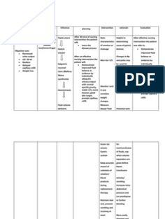 Nursing Care Plan for Upper Gastrointestinal Bleeding NCP Gastrointestinal Bleeding, Community Nursing, Nursing Care Plan, Nursing Diagnosis, Care Plans, Word Doc, Nursing Students, Disorders, Plane
