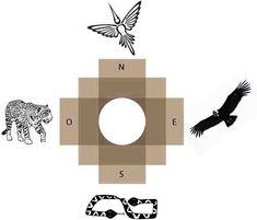 serpiente jaguar colibri aguila - Google-Suche Warrior Of The Light, Inca Tattoo, Medicine Wheel, Afro Art, Ancient Symbols, Ecuador, Peru, Weaving, Spirituality