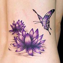 O local do corpo é uma das principais dúvidas de quem decide fazer uma tatuagem. Veja como escolher o local do corpo onde você vai fazer a tattoo.