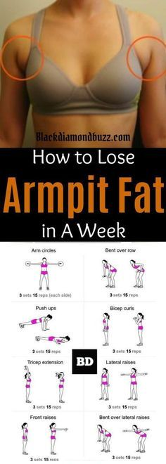 Best 7 Armpit Fat Exercises to Get Rid of Underarm Fat And Back Bulge