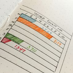 New word count tracker in my bullet journal. To help with writing. #writing…